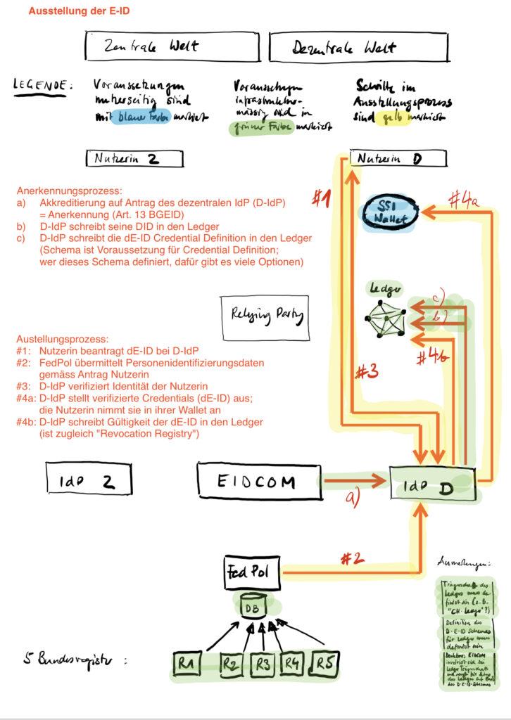 Dieses Bild hat ein leeres Alt-Attribut. Der Dateiname ist C498C421-7E44-4F97-83C1-3AC45EBE2866-726x1024.jpeg